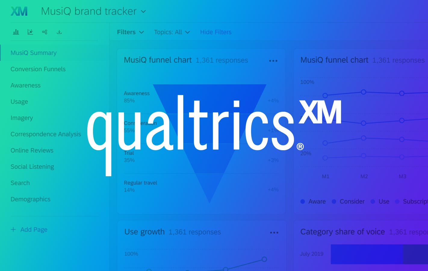 The First Look at Qualtrics IPO